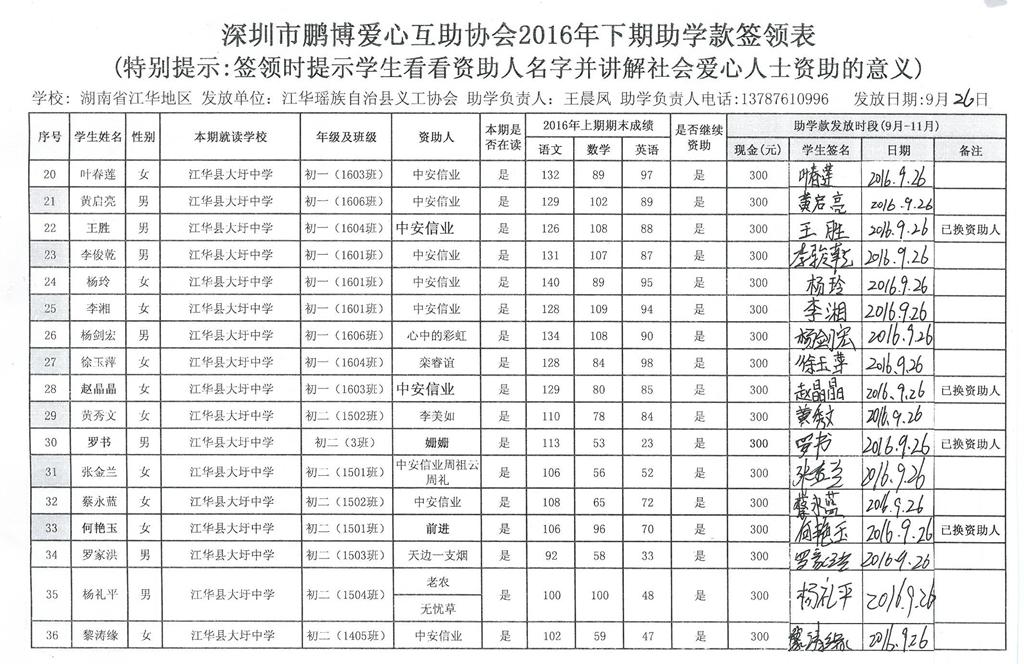 湖南省江华瑶族自治县义工协会2016年下期助学签领表 (2).jpg