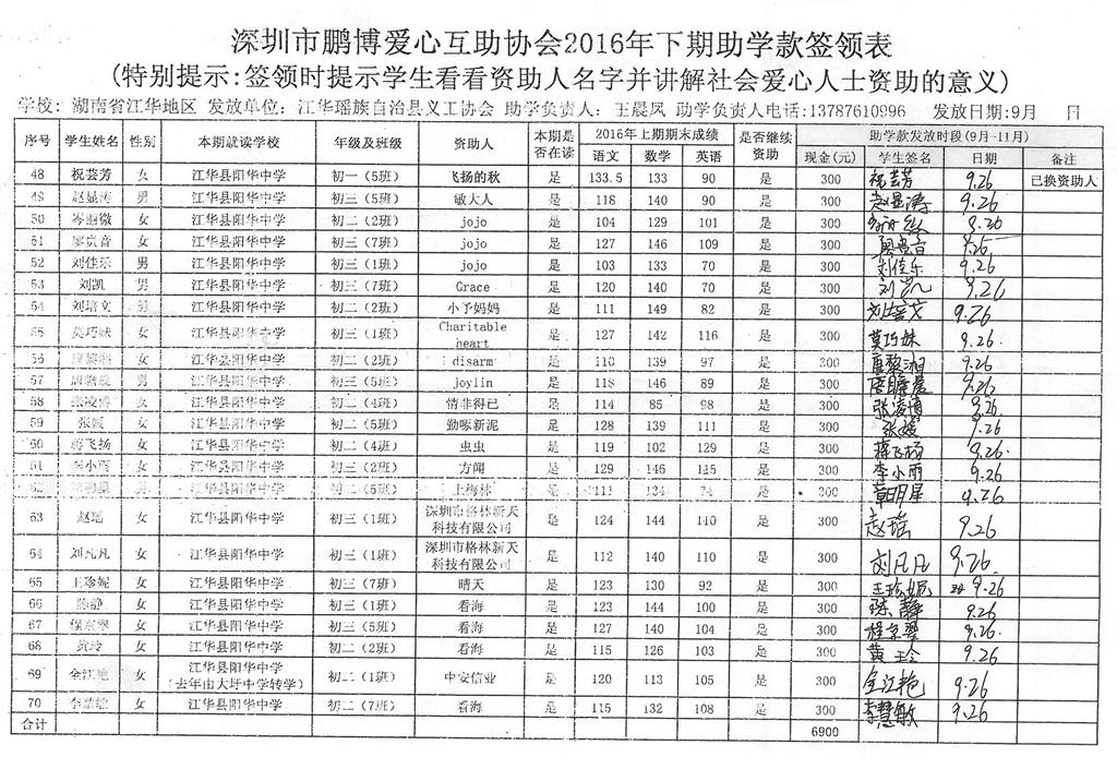 湖南省江华瑶族自治县义工协会2016年下期助学签领表 (4).jpg