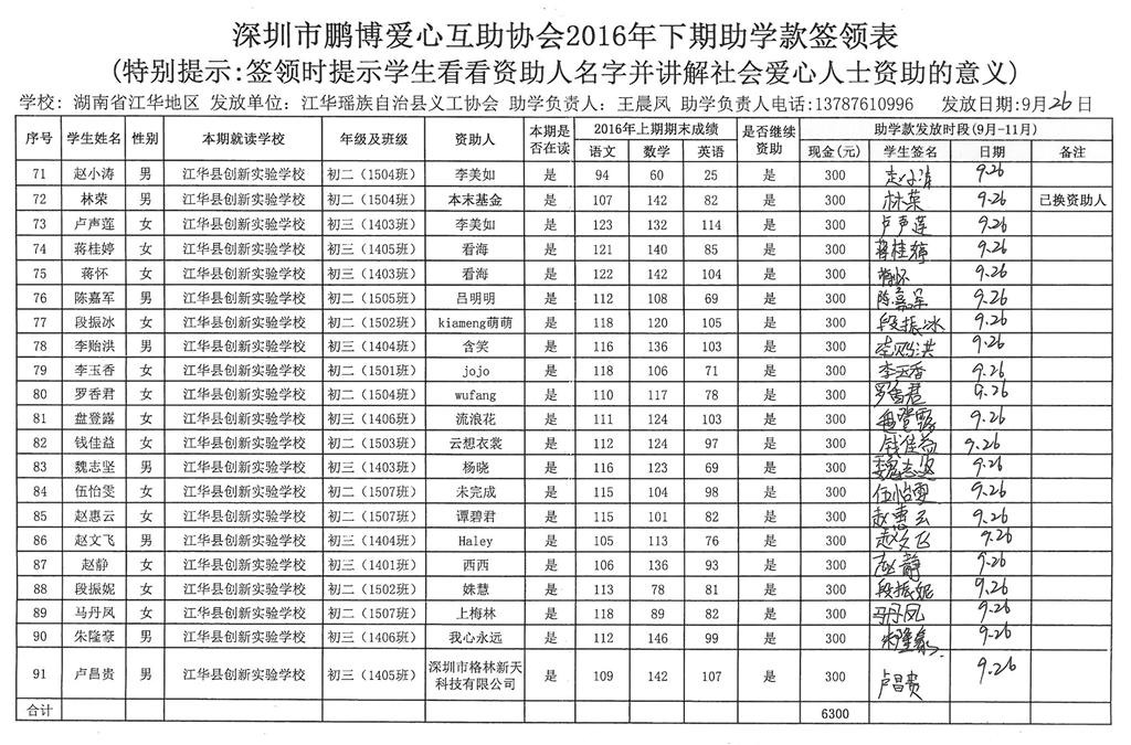 湖南省江华瑶族自治县义工协会2016年下期助学签领表 (5).jpg