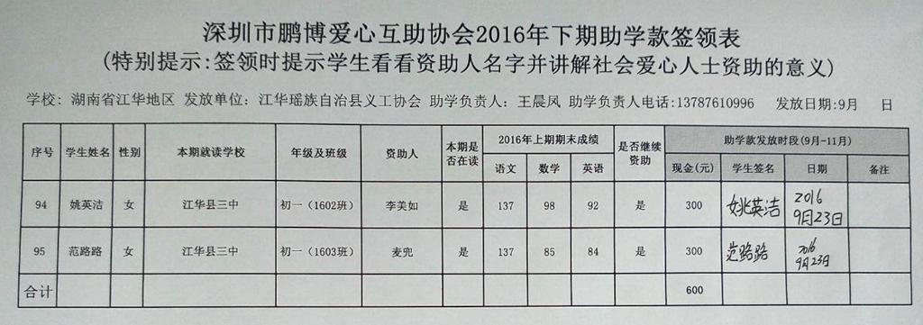 湖南省江华瑶族自治县义工协会2016年下期助学签领表 (7).jpg