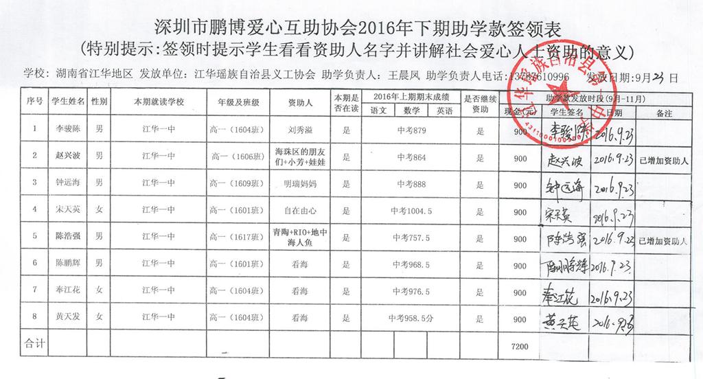 湖南省江华瑶族自治县义工协会2016年下期助学签领表 (9).jpg