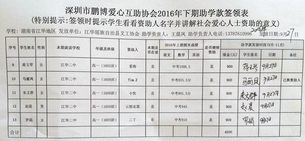 湖南省江华瑶族自治县义工协会2016年下期助学签领表 (10).png
