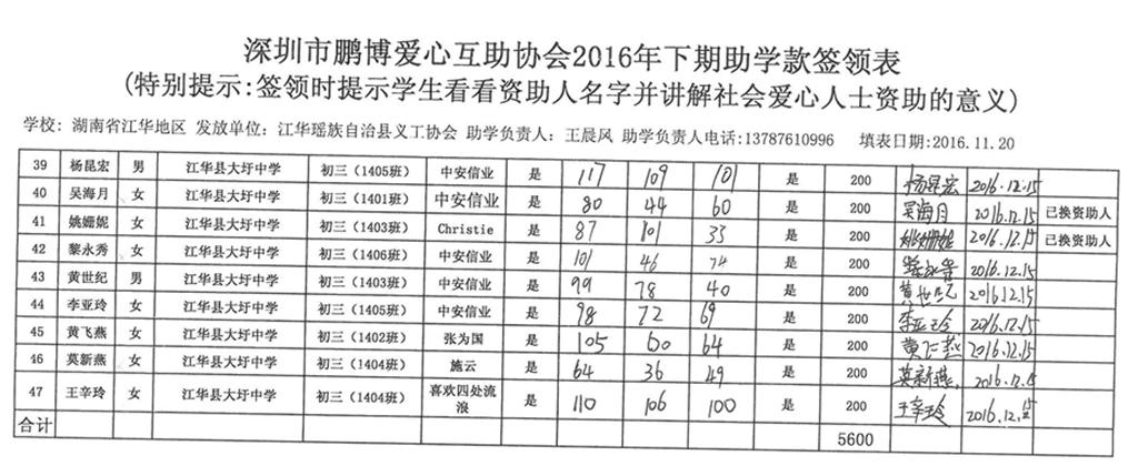 湖南省江华县2016年下期助学款签领表 (3).jpg