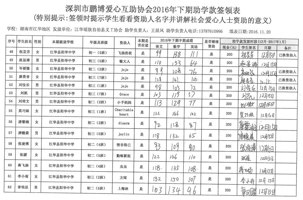 湖南省江华县2016年下期助学款签领表 (4).jpg