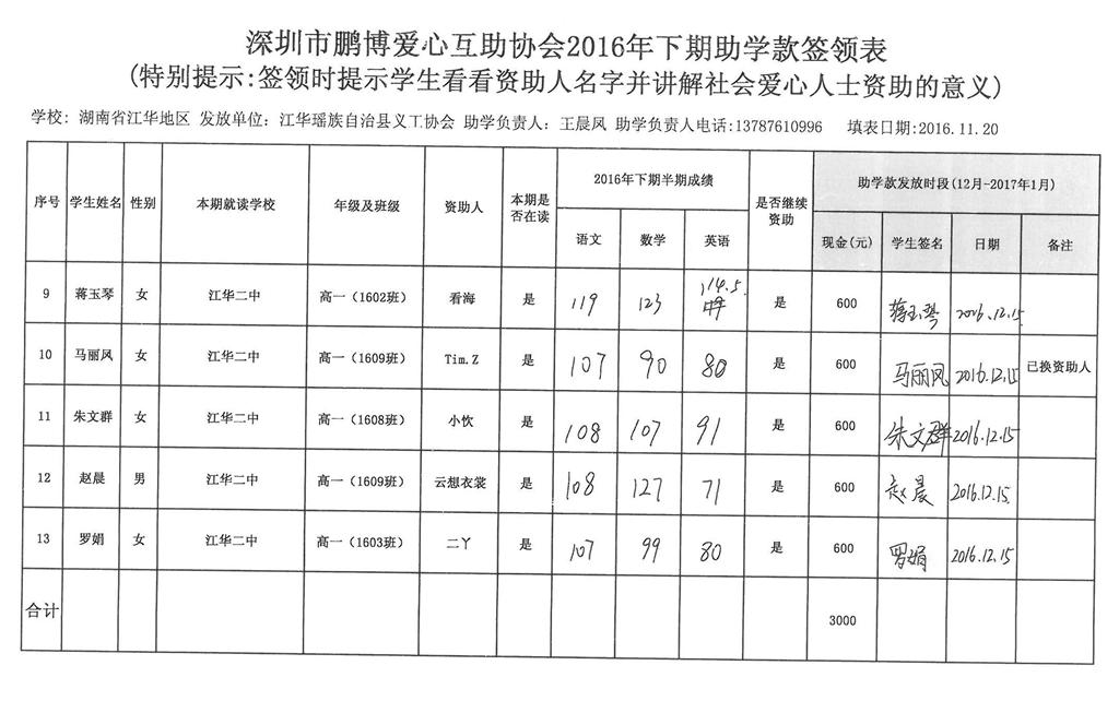 湖南省江华县2016年下期助学款签领表 (11).jpg