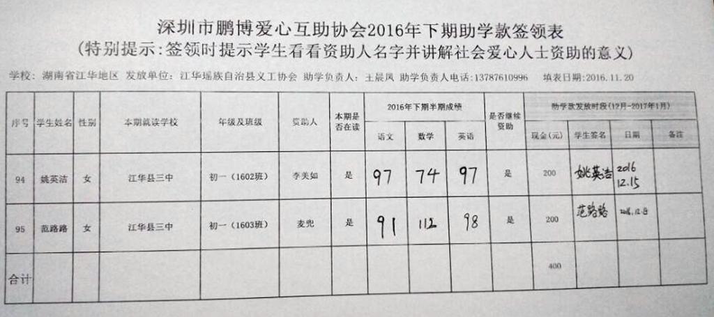湖南省江华县2016年下期助学款签领表(8).jpg