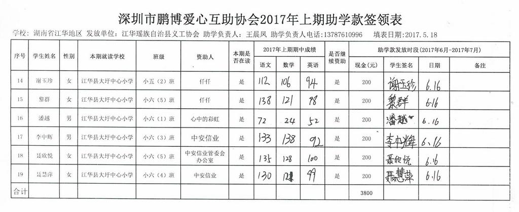 湖南省江华县2017年上期助学金签领表2.jpg
