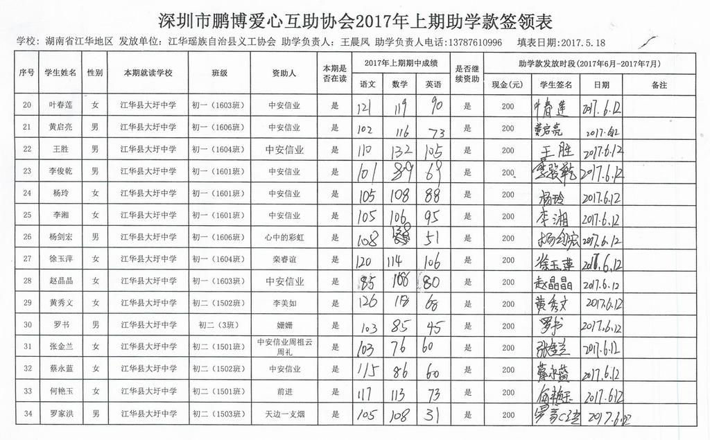 湖南省江华县2017年上期助学金签领表3.jpg