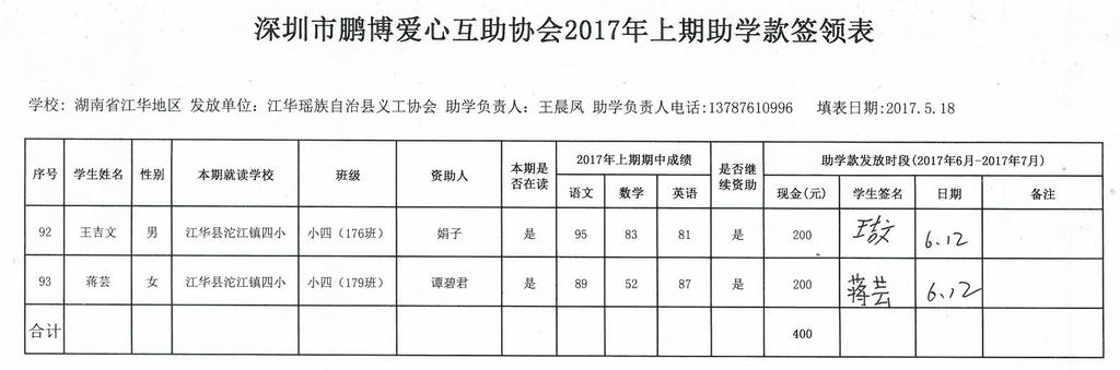 湖南省江华县2017年上期助学金签领表9.jpg