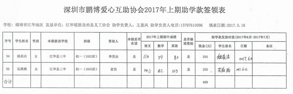 湖南省江华县2017年上期助学金签领表10.jpg
