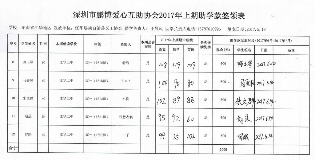 湖南省江华县2017年上期助学金签领表13.jpg