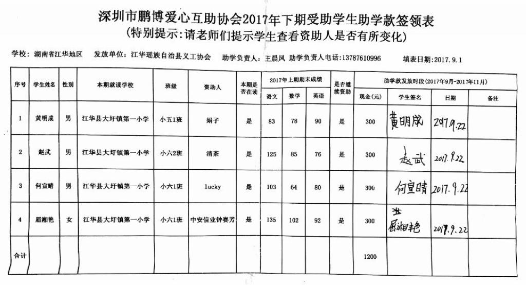(湖南江华)深圳市鹏博爱心互助协会2017年下期第一笔助学金发放签领表1.jpg