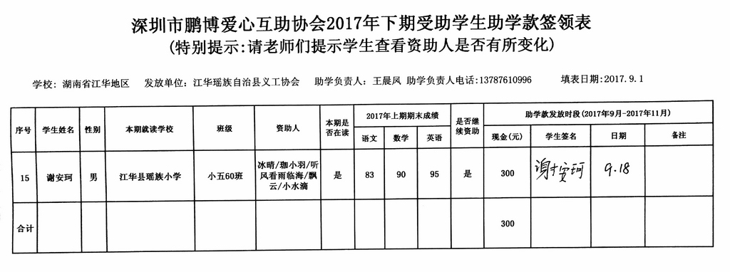 (湖南江华)深圳市鹏博爱心互助协会2017年下期第一笔助学金发放签领表4.jpg