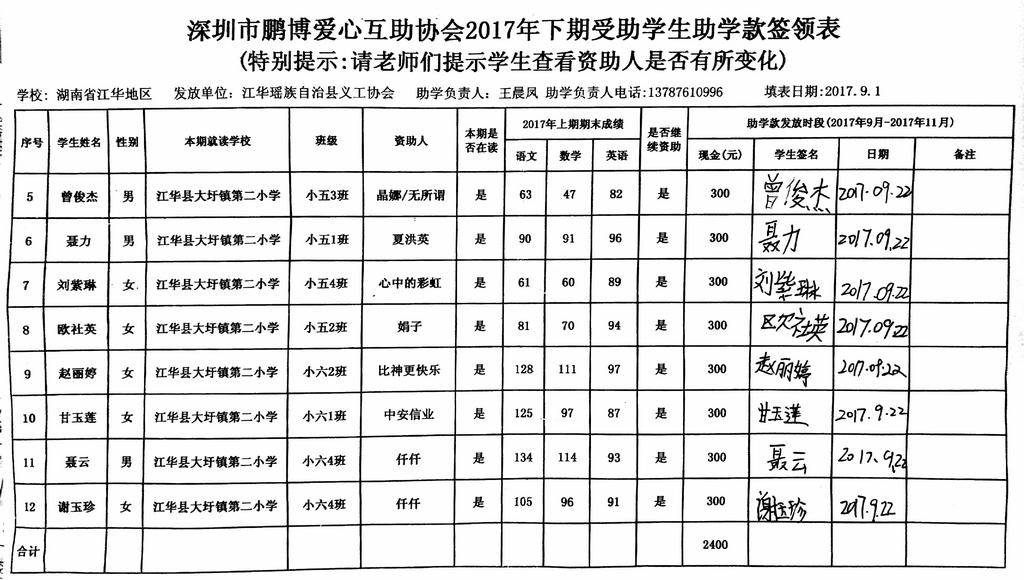(湖南江华)深圳市鹏博爱心互助协会2017年下期第一笔助学金发放签领表2.jpg