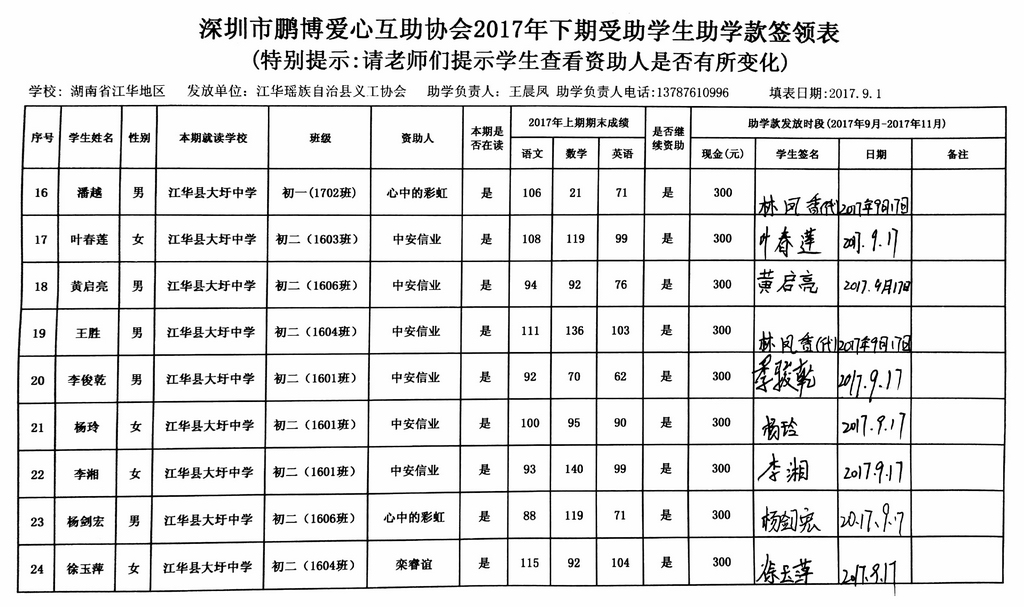 (湖南江华)深圳市鹏博爱心互助协会2017年下期第一笔助学金发放签领表5.jpg