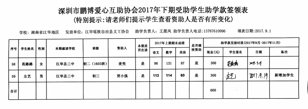 (湖南江华)深圳市鹏博爱心互助协会2017年下期第一笔助学金发放签领表10.jpg