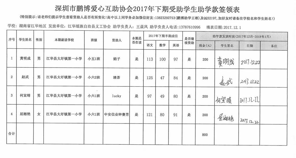 湖南省江华县2017年下期第二笔助学金签领表 (1).jpg