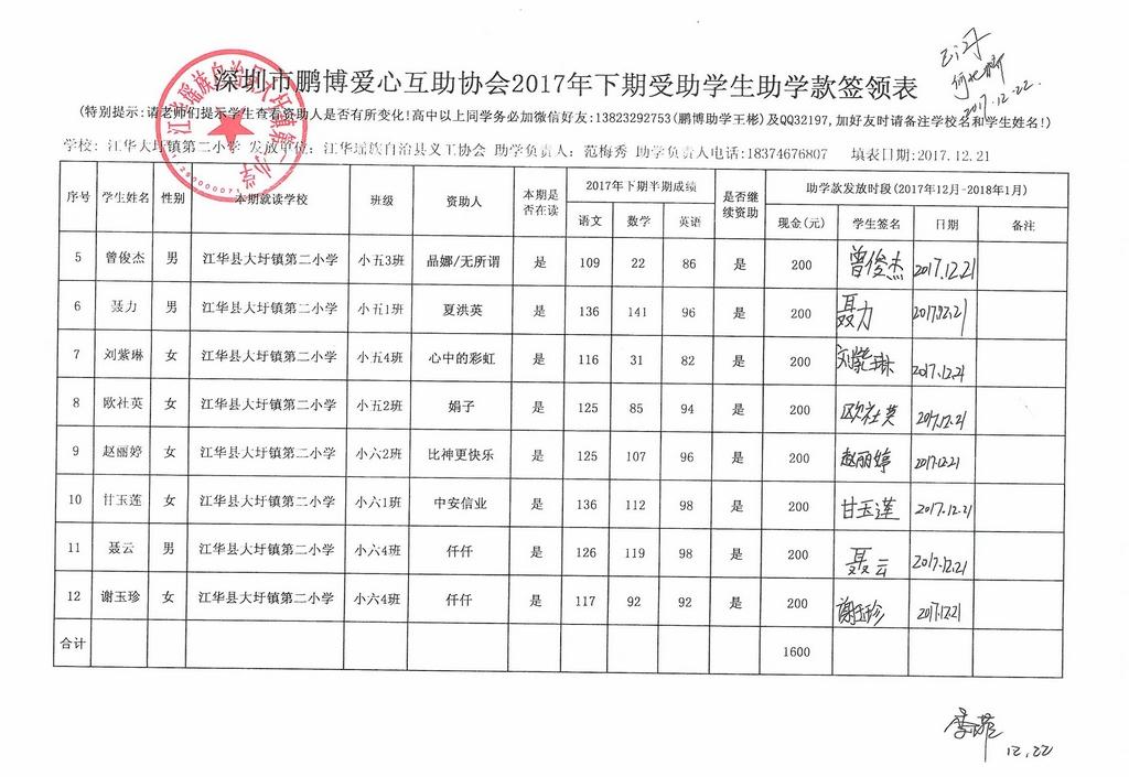 湖南省江华县2017年下期第二笔助学金签领表 (2).jpg
