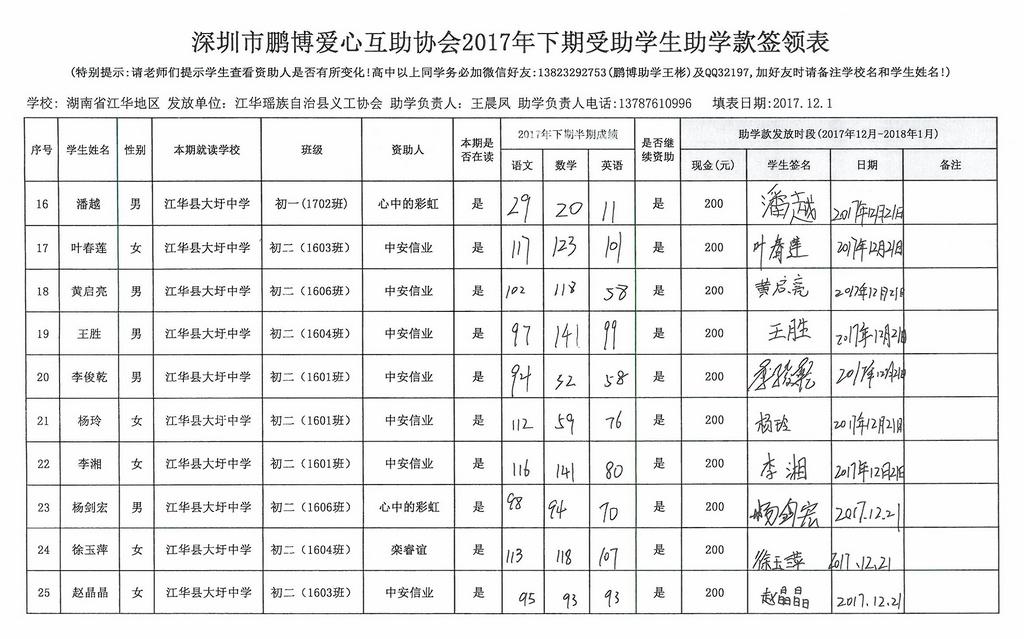 湖南省江华县2017年下期第二笔助学金签领表 (5).jpg