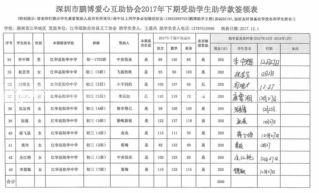 湖南省江华县2017年下期第二笔助学金签领表 (7).jpg