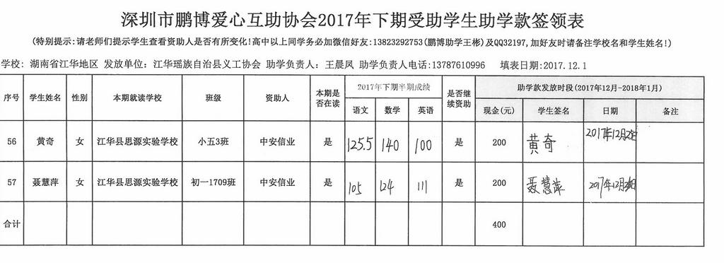 湖南省江华县2017年下期第二笔助学金签领表 (9).jpg