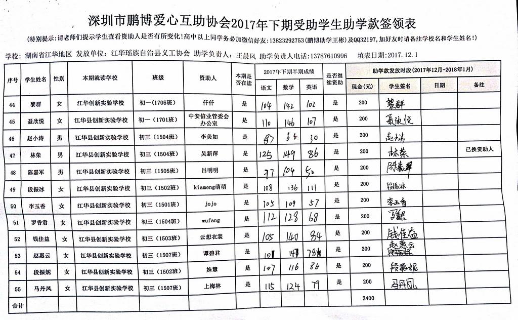 湖南省江华县2017年下期第二笔助学金签领表 (8).jpg