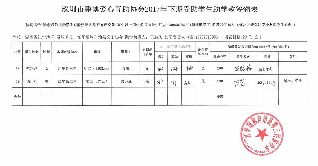 湖南省江华县2017年下期第二笔助学金签领表 (10).jpg