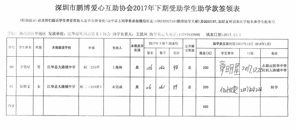 湖南省江华县2017年下期第二笔助学金签领表 (11).jpg