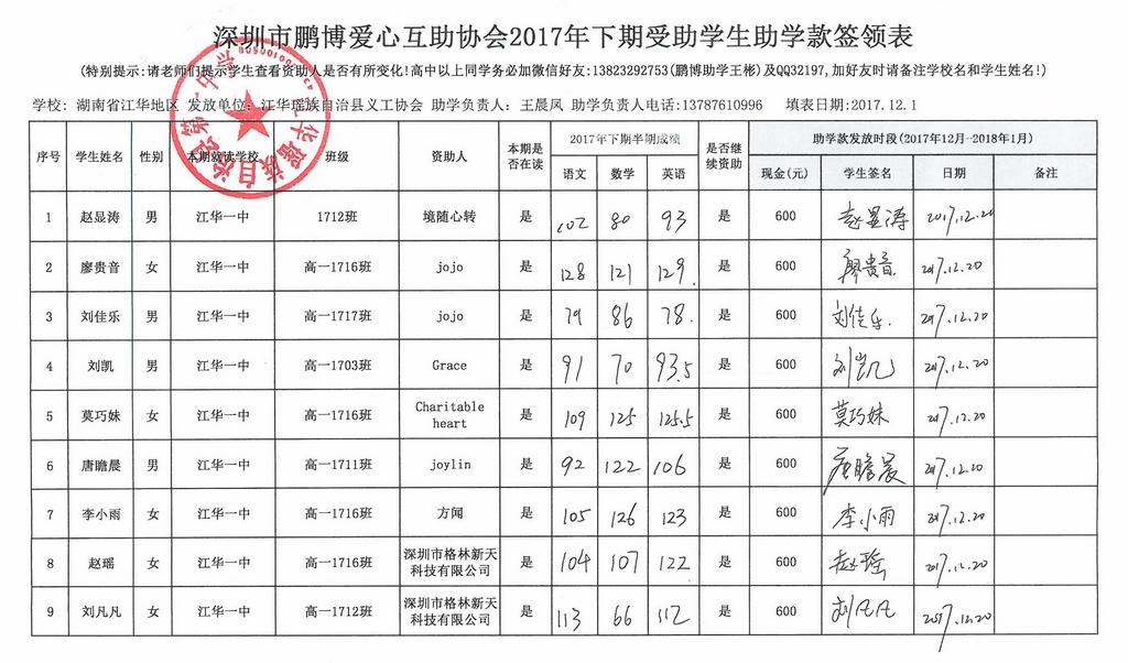 湖南省江华县2017年下期第二笔助学金签领表 (13).jpg