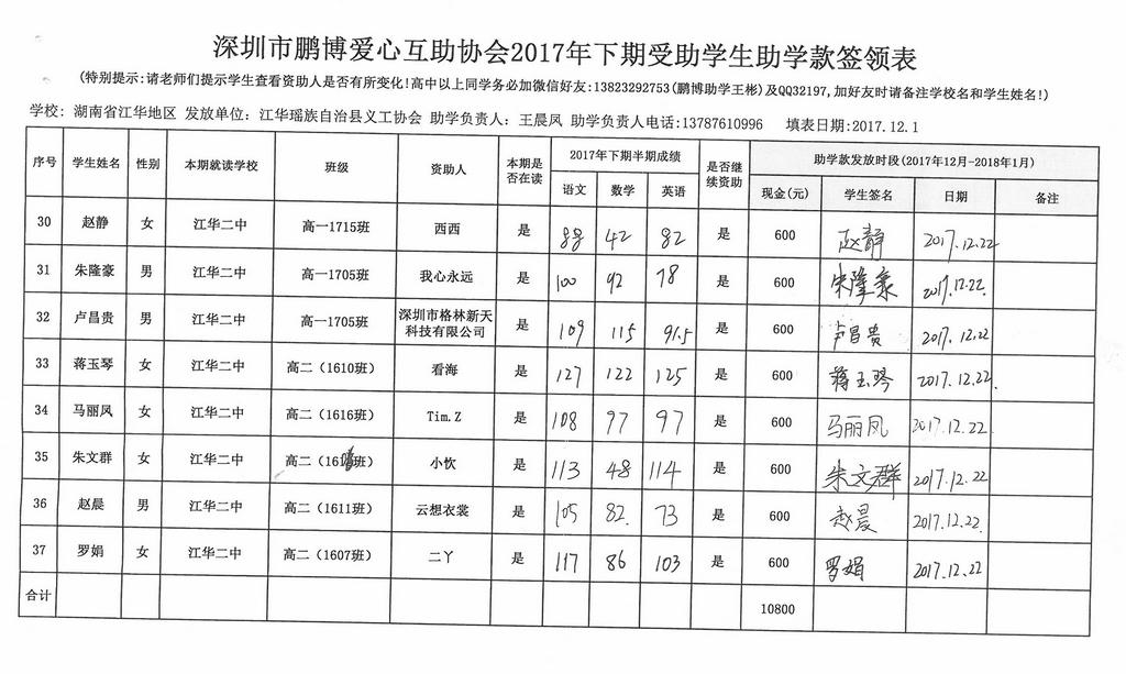 湖南省江华县2017年下期第二笔助学金签领表 (16).jpg