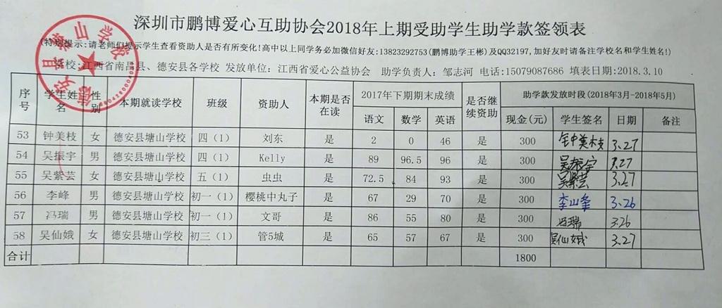 塘山学校6人.jpg