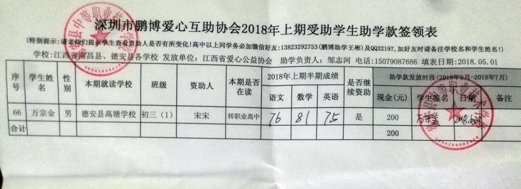 德安县职业中专1人.jpg