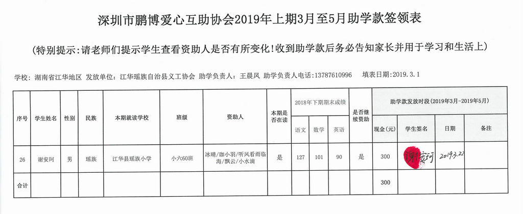 湖南省江华县2019年上期第一批助学金签领表 (6).jpg