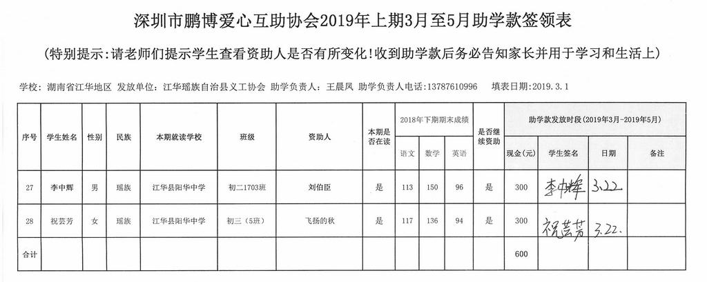 湖南省江华县2019年上期第一批助学金签领表 (7).jpg