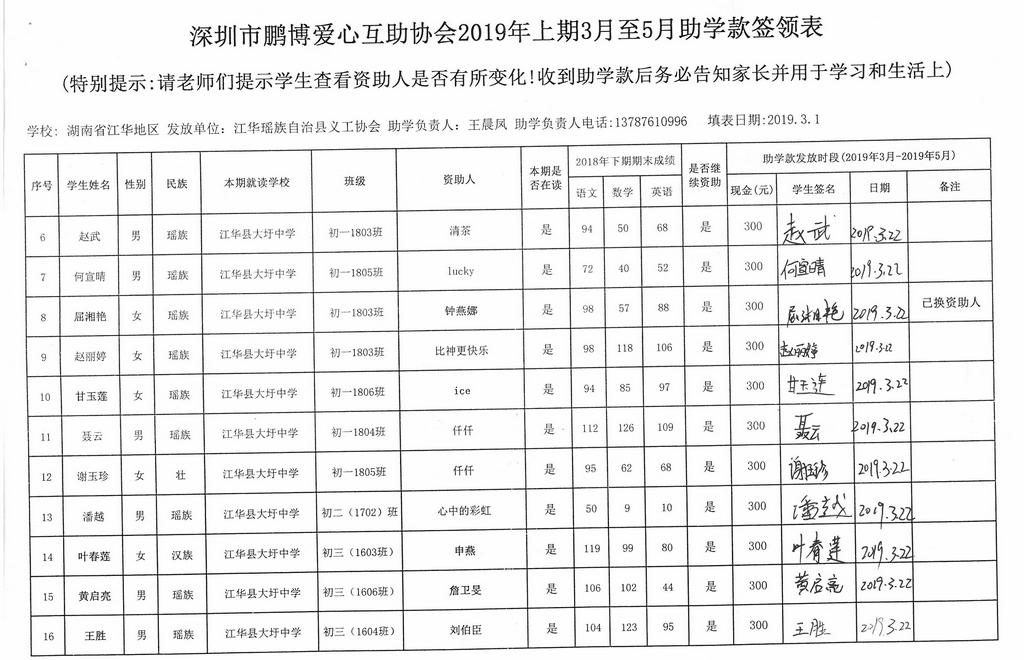 湖南省江华县2019年上期第一批助学金签领表 (3).jpg