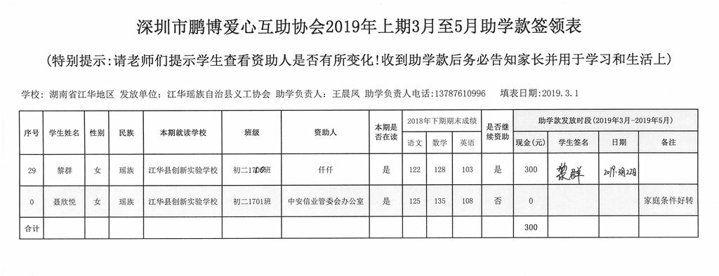 湖南省江华县2019年上期第一批助学金签领表 (8).jpg