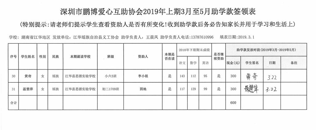 湖南省江华县2019年上期第一批助学金签领表 (9).jpg