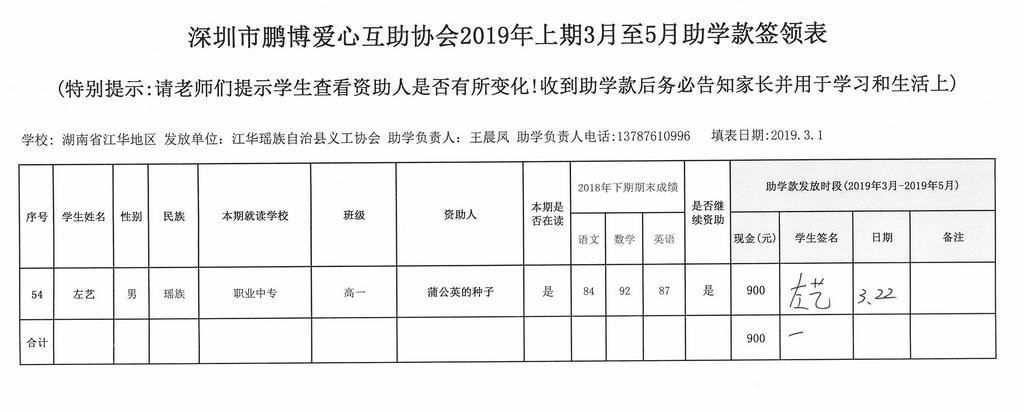 湖南省江华县2019年上期第一批助学金签领表 (16).jpg