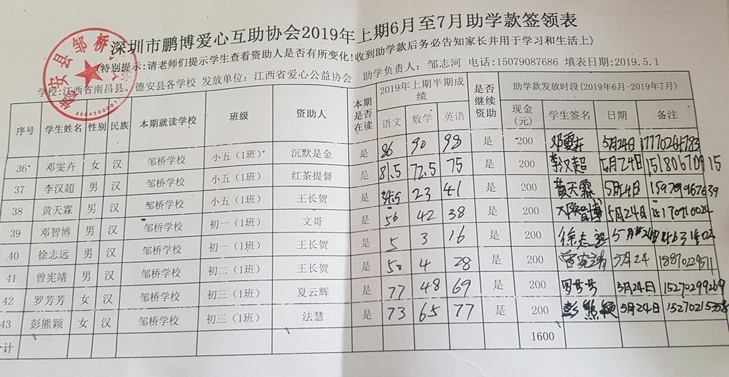 德安县邹桥学校8人.jpg
