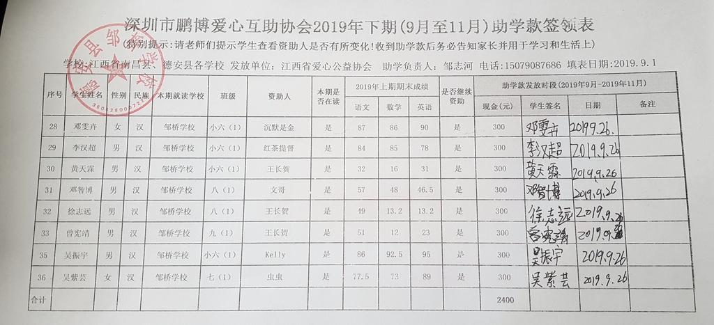 邹桥学校8人.jpg